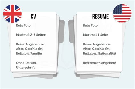 lebenslauf auf englisch tipps fuer resume und cv