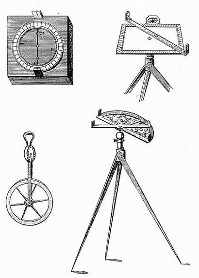 Surveying Table Plane Tools Compass Century Survey