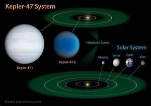 Scitechdaily Com  Images  Diagram