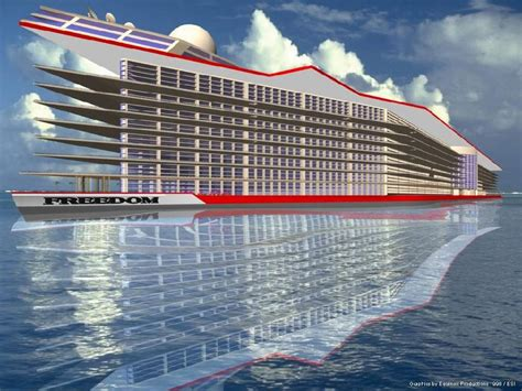 Largest Boat by The Ship In The World