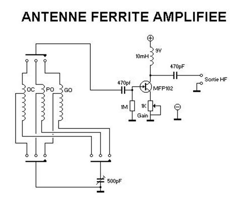 une antenne ferrite lifi 233 e