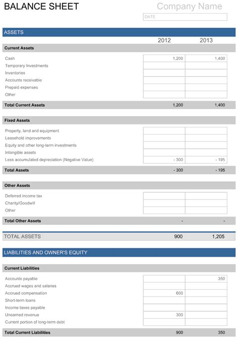 balance sheet template balance sheet free template for excel