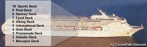 norwegian sun deck plans