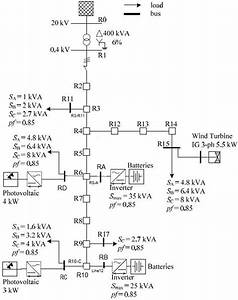Mitigation Of Unbalanced Voltage Sags And Voltage Unbalance In Cigre Low Voltage Distribution
