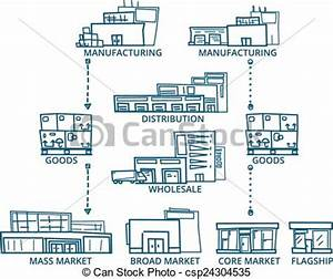 Vectors of Supply Chain. - Sketch style Vector of Supply ...