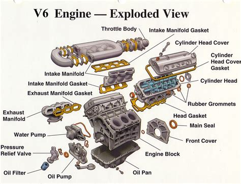 V6 Engine Diagram With Name by V6 Engine Exploded View Members Gallery Mechanical