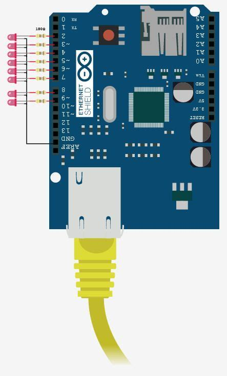 1000 ideas about ethernet arduino on arduino of things and raspberry pi