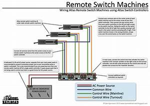 How To Wire Atlas Remote Switch Machines And Atlas Switch Controllers