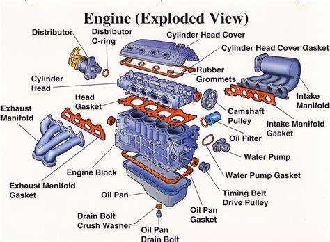 Parts Engine Twelfth Round Auto
