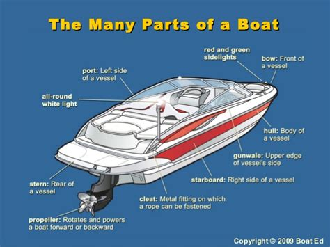 Boat Hull Parts Names by Adventures In Boating Wa 2009