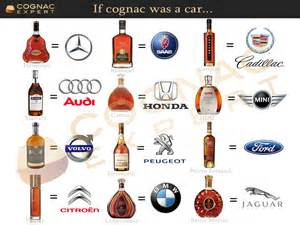 French Cognac Brands