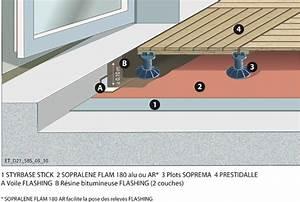 Dalles Sur Plots Pour Terrasse : terrasse circulable pour pietons soprema ~ Premium-room.com Idées de Décoration