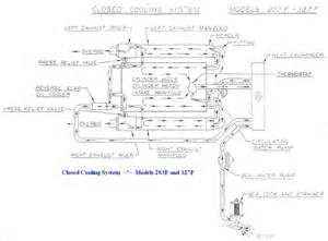 Chris Craft Engine Parts Diagram