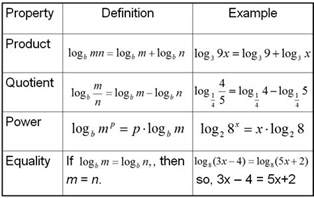 Expanding Logarithms Worksheet 301 Moved Permanently