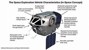 Monster Machines: NASA's Space Exploration Vehicle ...
