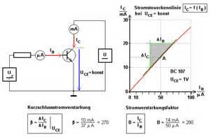 Tangente Berechnen Ohne Punkt : transistor kennlinienfelder ~ Themetempest.com Abrechnung
