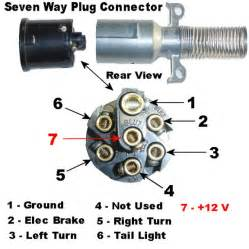 similiar tractor trailer plug wiring diagram keywords pin semi 7 pin trailer plug wiring diagram