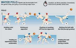 London 2019 Olympics Water Polo Guide Telegraph