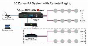 Buy Cheap Smart Pa System  Best Public Address System For Sale