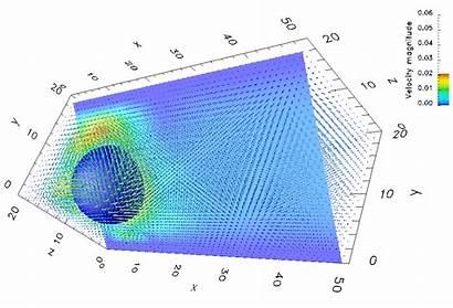 Fluid Particle Discrete Particles Element Flow Dem