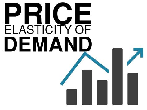 Price Of by Price Elasticity Of Demand