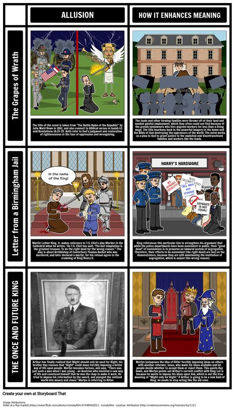 literary allusion examples allusion definition  literature