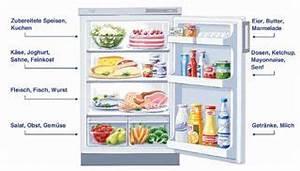 Küche Praktisch Einräumen : ordnung organization pinterest k hlschrank haushalt und haus ~ Markanthonyermac.com Haus und Dekorationen
