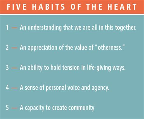 Habits of the Heart: A Reunion Retreat for Alumni of