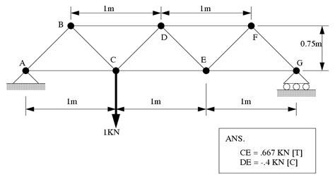 Engineering Mechanics Dynamics 11 Edition