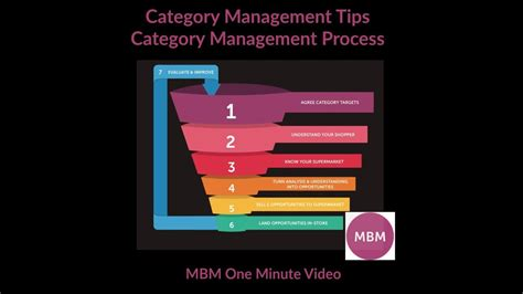 category management tips category management process mbm  minute video youtube