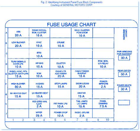 oldsmobile intrigue v 6 2002 fuse box block circuit