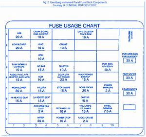 1998 Oldsmobile 88 Fuse Box Diagram