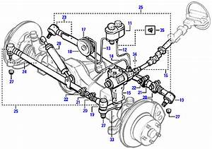 Land Rover Steering  U0026 Suspension Shakes