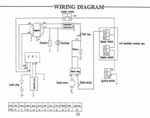 17  Loncin Engine Wiring Diagram