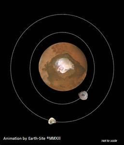 Earth Site: Martian Moons