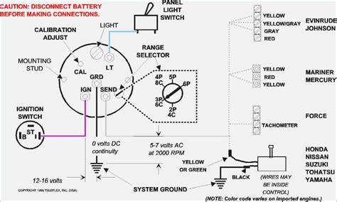Medallion Tachometer Wiring Diagram by Suzuki Outboard Motor Wiring Diagram Impremedia Net