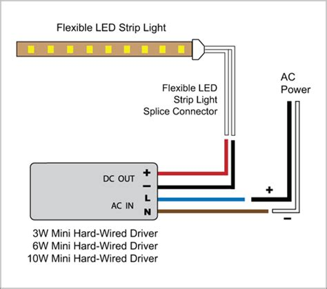Led Light Wiring Diagram by 88light Led Light To Driver And Adapter