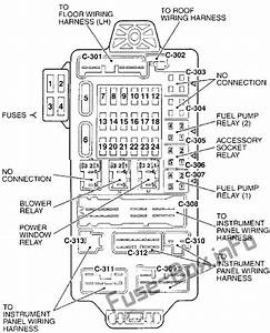 Instrument Panel Fuse Box Diagram  Chrysler Sebring  Coupe   2001  2002  2003  2004  2005  2
