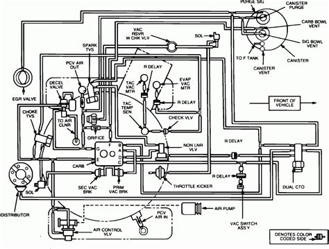 1990 Jeep Wrangler 4x4 Vacuum Diagram by Jeep Engines 2 8l V 6 Engine Vacuum Line