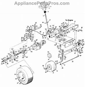 Or 5684  Penn 430ssg Parts List And Diagram