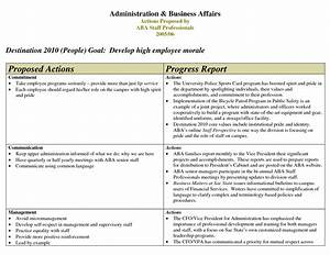 best photos of business progress report template weekly With staff progress report template
