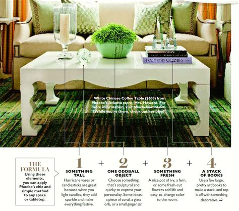 The objective is to think about how all the items you would like to use in your. How to Style a Coffee table | Laurel Bern Interiors | Bronxville, NY