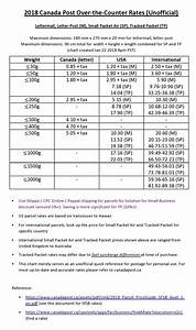 Fuel Surcharge Rate Chart 2017 Canada Post Rates Chart Under 2kg The Ebay Canada