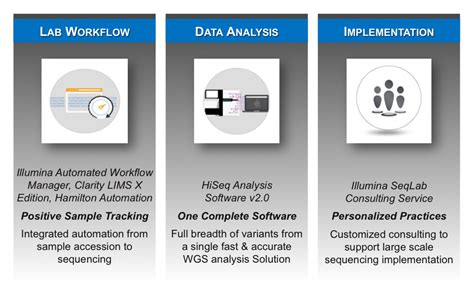 Illumina Company by Announcing Clarity Lims X Edition Genologics An