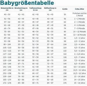 Bettdecken Größen Tabelle : baby kinder gr en gr entabelle baby ~ Indierocktalk.com Haus und Dekorationen