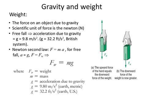 Gravity Unit : Vectors Vector A Quantity That Requires Both Magnitude And