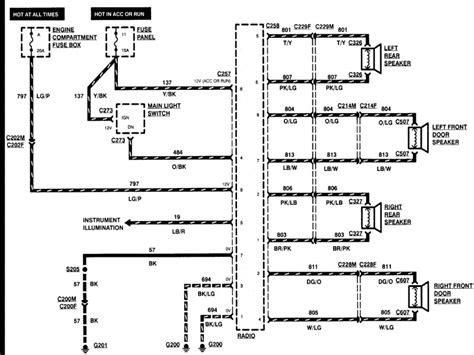 94 ford f 250 wiring diagram wiring forums