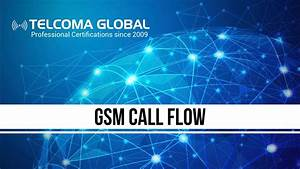 Gsm Call Flow By Telcoma Global