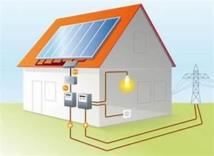 Photovoltaik Eigenverbrauch Berechnen : photovoltaikanlage konzeption berechnung der anlagengr e ~ Themetempest.com Abrechnung