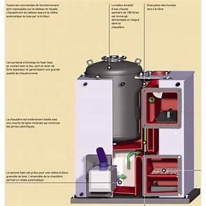 Chaudiere A Granule : chaudi re double foyer bois granul s ot g 35 hs france ~ Melissatoandfro.com Idées de Décoration